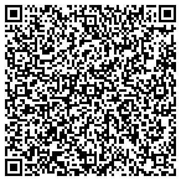 QR-код с контактной информацией организации Берсенев, ЧП