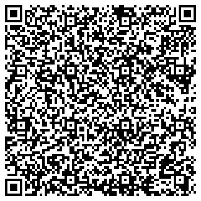 QR-код с контактной информацией организации Nebeli (Небели), студия натяжных потолков