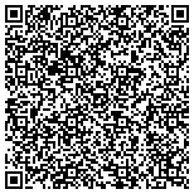 QR-код с контактной информацией организации GOLDМастер (ГолдМастер), ИП
