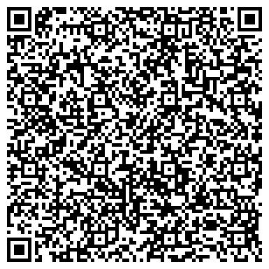 QR-код с контактной информацией организации Центр экспертиз и испытаний в здравоохранении, РУП