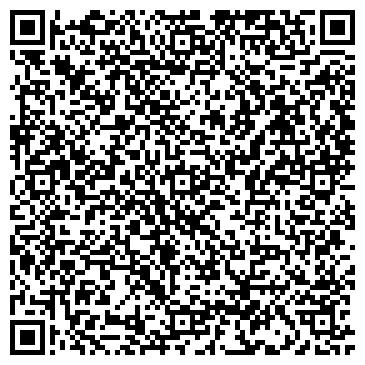 QR-код с контактной информацией организации СКБ-Гранд, ООО