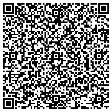 QR-код с контактной информацией организации Институт медико-биотехнологический, РУП