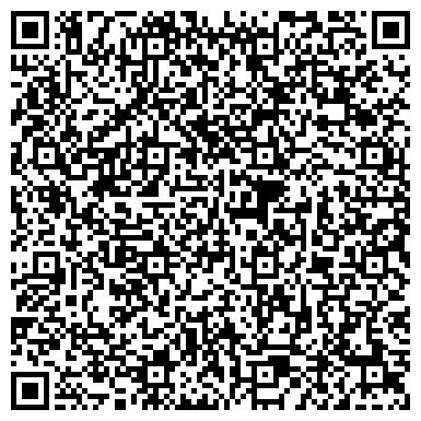 QR-код с контактной информацией организации Промизотоп, ООО НПКФ
