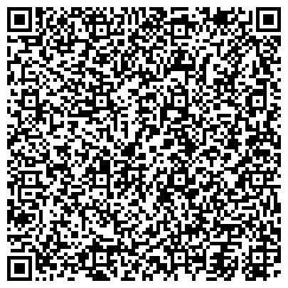 QR-код с контактной информацией организации Научно-производственный диагностический центр, ЧАО (ПРАТ НВДЦ)