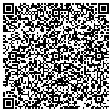 QR-код с контактной информацией организации ИТЭКС, ООО