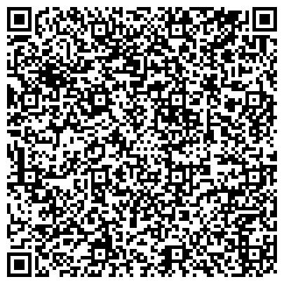 QR-код с контактной информацией организации Адвокатская контора Нечаев и партнеры