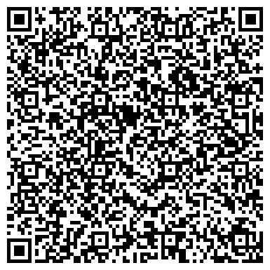 QR-код с контактной информацией организации НПЦ Промстройпрогресс, ЧП