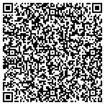 QR-код с контактной информацией организации Панкратов А.В., ЧП