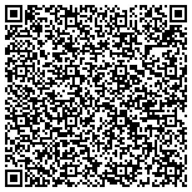 QR-код с контактной информацией организации Резонатор, научно-производственная фирма, ООО