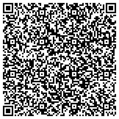 QR-код с контактной информацией организации Электротехническая лаборатория ПОА Купина, ООО