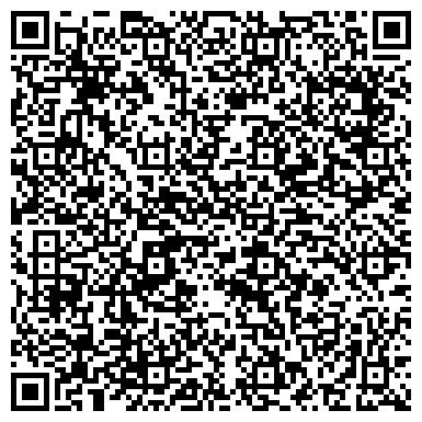 QR-код с контактной информацией организации ЭСКО электросветкомпания, ООО