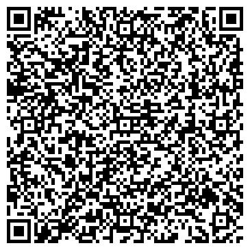 QR-код с контактной информацией организации ЭнергоСервис ДСК, ЧП