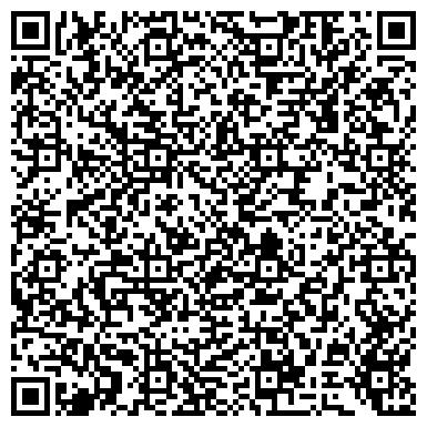 QR-код с контактной информацией организации ПВФ Энергокомплекс , ЧП