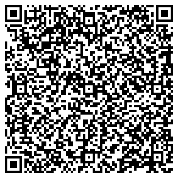 QR-код с контактной информацией организации Приватные энергетические системы