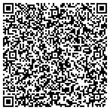 QR-код с контактной информацией организации Евромет (EVROMET), ООО