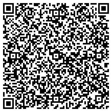 QR-код с контактной информацией организации ТД НК Энергомаш, ООО