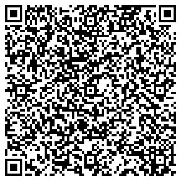 QR-код с контактной информацией организации Киевэлектротермометрия, ООО
