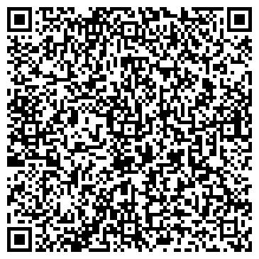QR-код с контактной информацией организации Энергостар плюс, ООО
