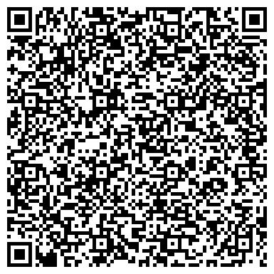 QR-код с контактной информацией организации Святовит Групп, ЧП