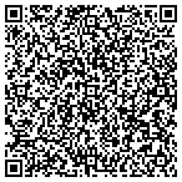 QR-код с контактной информацией организации Южэнергоавтоматика, ЧП
