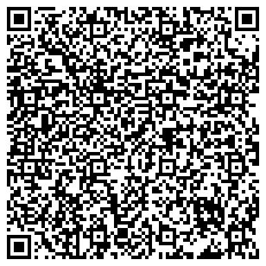 QR-код с контактной информацией организации Европейский индустриальный союз, ООО
