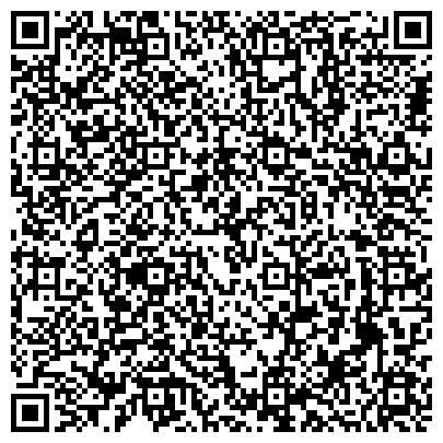QR-код с контактной информацией организации КИП, Инженерно производственная фирма,ООО