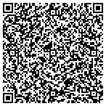 QR-код с контактной информацией организации Компания ITM, ООО