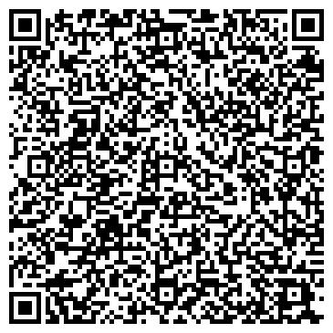 QR-код с контактной информацией организации Лоян – дизайн усадьбы, ЧП