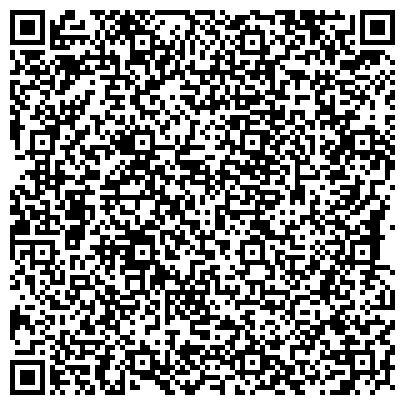 QR-код с контактной информацией организации Granum-Bud (Гранум Буд), ООО
