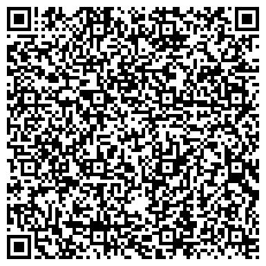 QR-код с контактной информацией организации Укрремстанок, ЧП