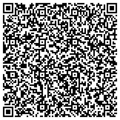QR-код с контактной информацией организации Информационные бизнесовые системы и телекоммуникации, ООО