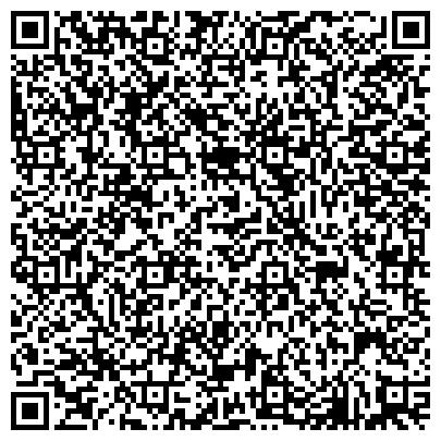 QR-код с контактной информацией организации Никопольская районная Агропромтехника, ПАО