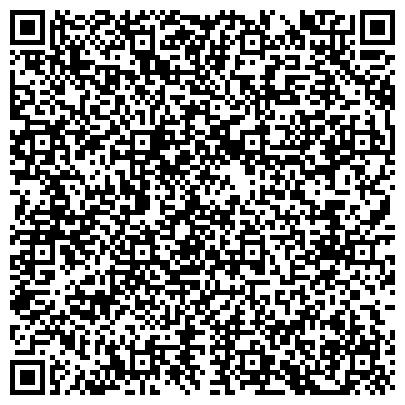 QR-код с контактной информацией организации Научно технический центр проблем энергосбережения, ГП