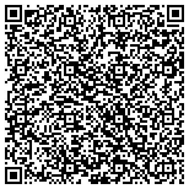 QR-код с контактной информацией организации Домашний мастер муж на час Николаев, ЧП