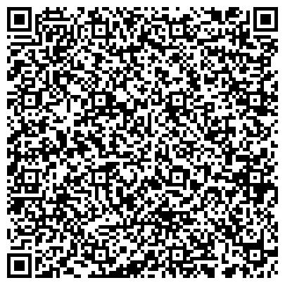 QR-код с контактной информацией организации Новокаховский Электромеханический Завод, ТПО