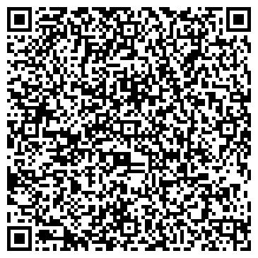 QR-код с контактной информацией организации Энергоюжмонтаж, ООО