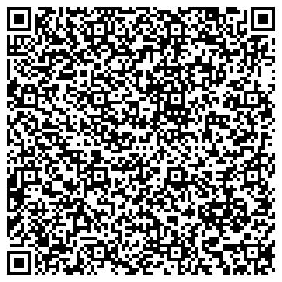 QR-код с контактной информацией организации ООО ИННОВЕЙТИВ РОБОТС ТЕХНОЛОДЖИ