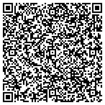QR-код с контактной информацией организации ИТГ Энергомаш, ООО