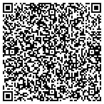 QR-код с контактной информацией организации Энергомаркет, ЧП