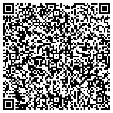 QR-код с контактной информацией организации Энергия ХРБ, ЧП