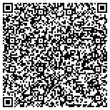 QR-код с контактной информацией организации Херсоноблэнерго Энергоснабжающая компания, ПАО