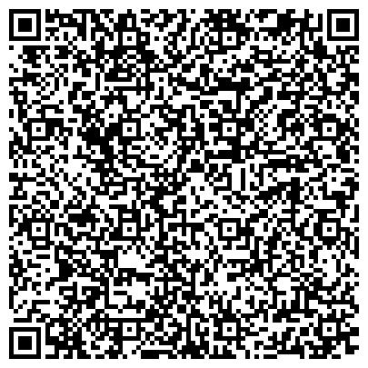 QR-код с контактной информацией организации Энергопроект, ОАО Харьковский институт
