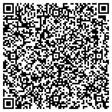 QR-код с контактной информацией организации Волыньоблэнерго, ГП