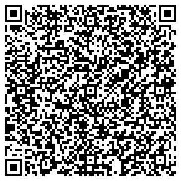 QR-код с контактной информацией организации Энергетик НПФ, ООО