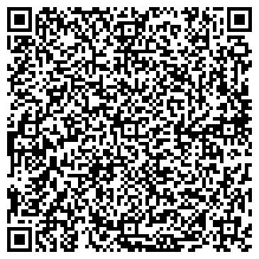 QR-код с контактной информацией организации Укравтоматика, ЧАО