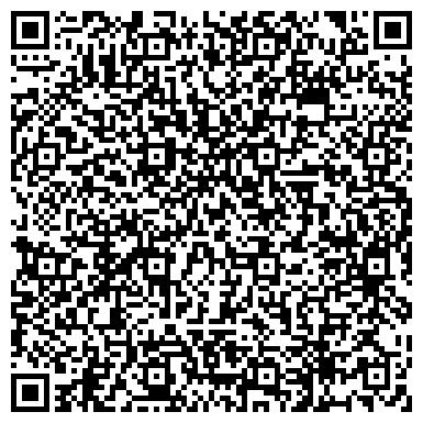 QR-код с контактной информацией организации Ремэнергомаш, НПП, ООО