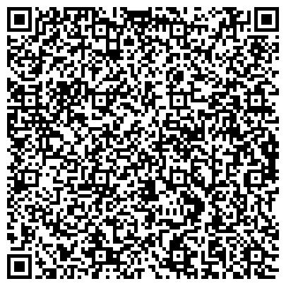 QR-код с контактной информацией организации Украинский научно-исследовательский институт питания, ГП