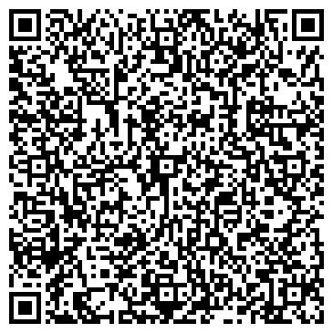 QR-код с контактной информацией организации КЕРМЕТ, ООО