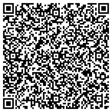 QR-код с контактной информацией организации Промреле, ЧП