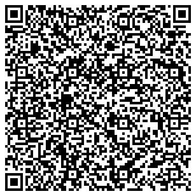 QR-код с контактной информацией организации Энерго сети, ЧП (ЕНЕРГО МЕРЕЖІ)